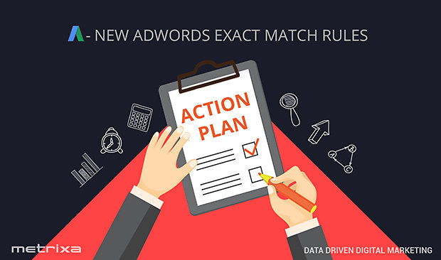 What the new AdWords Exact Match changes mean for your Ad Campaigns